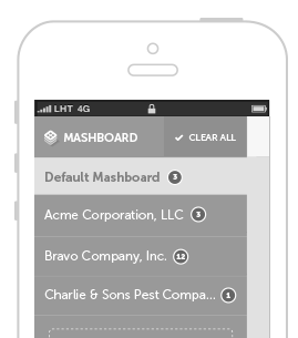 Place widgets on your Mashboards to keep them organized and easily accessible. How it Works How it Works 3